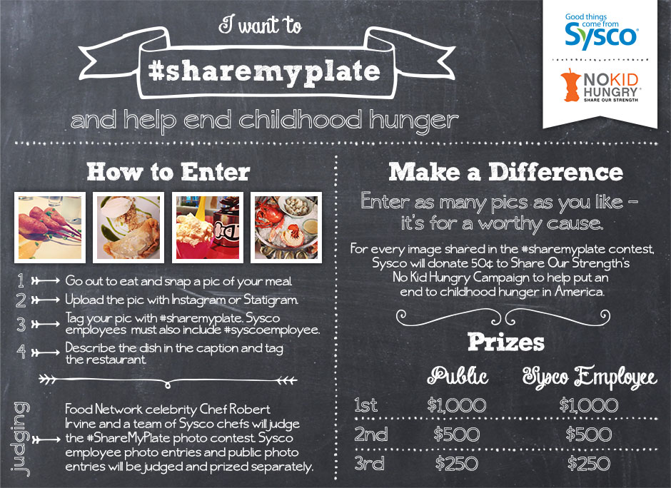 sysw_sharemyplate_website_0905
